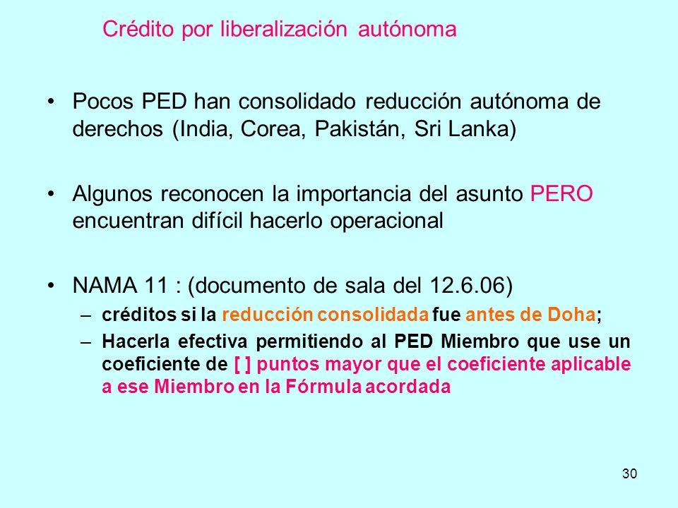 30 Crédito por liberalización autónoma Pocos PED han consolidado reducción autónoma de derechos (India, Corea, Pakistán, Sri Lanka) Algunos reconocen