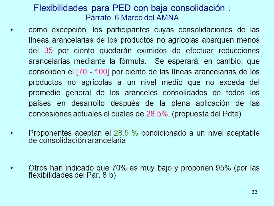 33 Flexibilidades para PED con baja consolidación : Párrafo. 6 Marco del AMNA como excepción, los participantes cuyas consolidaciones de las líneas ar