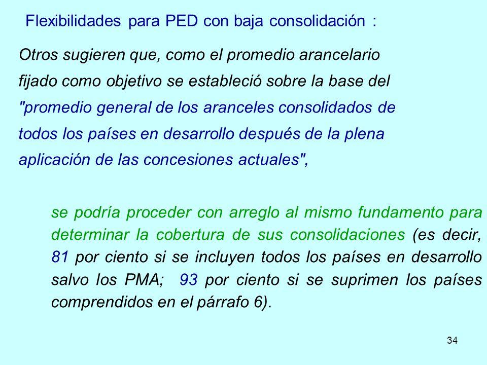34 Flexibilidades para PED con baja consolidación : Otros sugieren que, como el promedio arancelario fijado como objetivo se estableció sobre la base