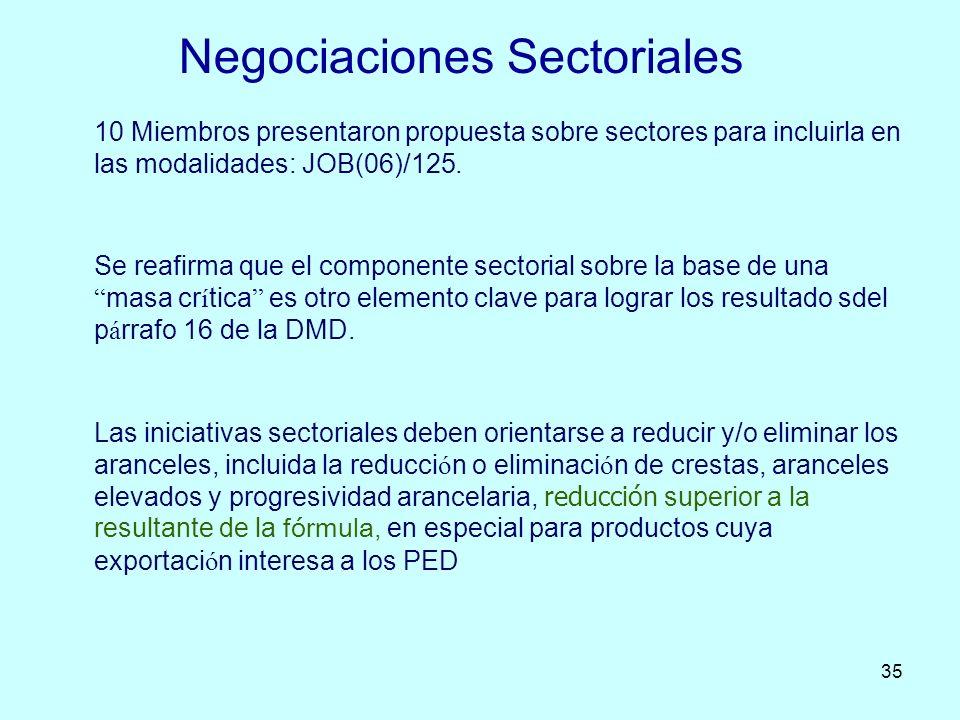 35 Negociaciones Sectoriales 10 Miembros presentaron propuesta sobre sectores para incluirla en las modalidades: JOB(06)/125. Se reafirma que el compo