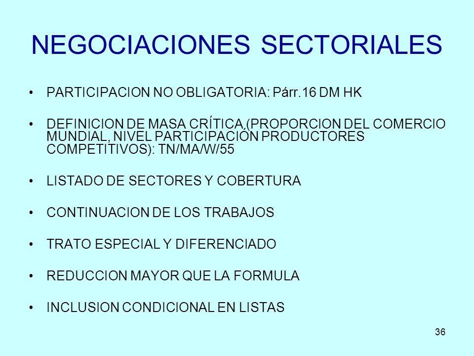 36 NEGOCIACIONES SECTORIALES PARTICIPACION NO OBLIGATORIA: Párr.16 DM HK DEFINICION DE MASA CRÍTICA (PROPORCION DEL COMERCIO MUNDIAL, NIVEL PARTICIPAC