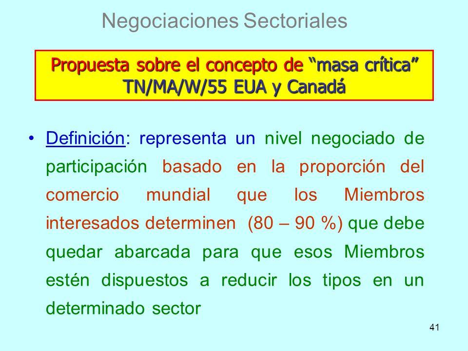 41 Negociaciones Sectoriales Propuesta sobre el concepto de masa crítica TN/MA/W/55 EUA y Canadá Definición: representa un nivel negociado de particip