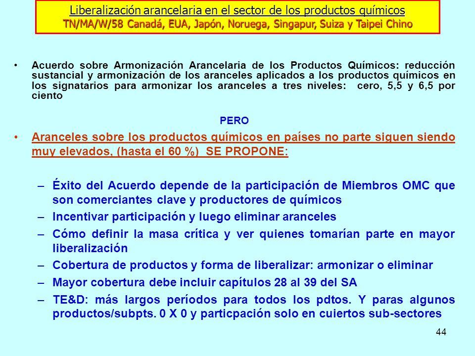 44 Liberalización arancelaria en el sector de los productos químicos TN/MA/W/58 Canadá, EUA, Japón, Noruega, Singapur, Suiza y Taipei Chino Acuerdo so