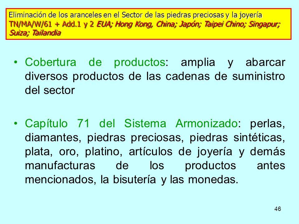 46 Eliminación de los aranceles en el Sector de las piedras preciosas y la joyería TN/MA/W/61 + Add.1 y 2 EUA; Hong Kong, China; Japón; Taipei Chino;