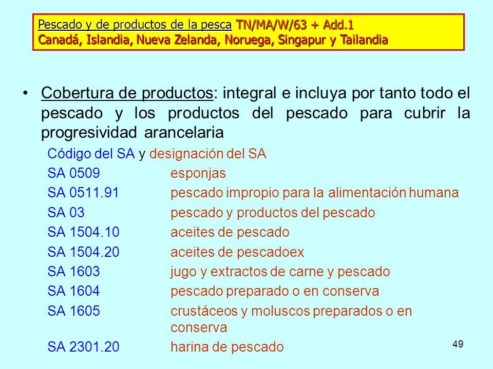 49 Pescado y de productos de la pescaTN/MA/W/63 + Add.1 Pescado y de productos de la pesca TN/MA/W/63 + Add.1 Canadá, Islandia, Nueva Zelanda, Noruega
