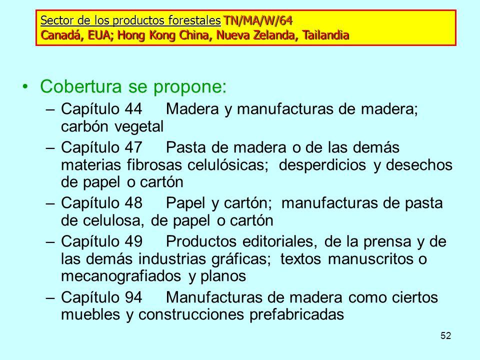 52 Sector de los productos forestalesTN/MA/W/64 Sector de los productos forestales TN/MA/W/64 Canadá, EUA; Hong Kong China, Nueva Zelanda, Tailandia C