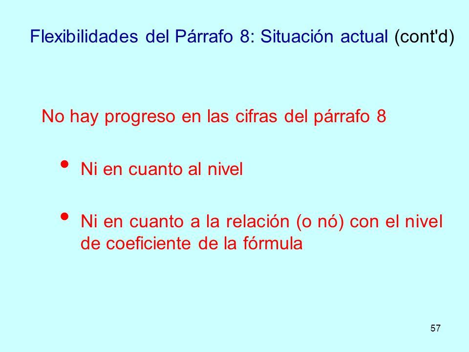 57 Flexibilidades del Párrafo 8: Situación actual (cont'd) No hay progreso en las cifras del párrafo 8 Ni en cuanto al nivel Ni en cuanto a la relació
