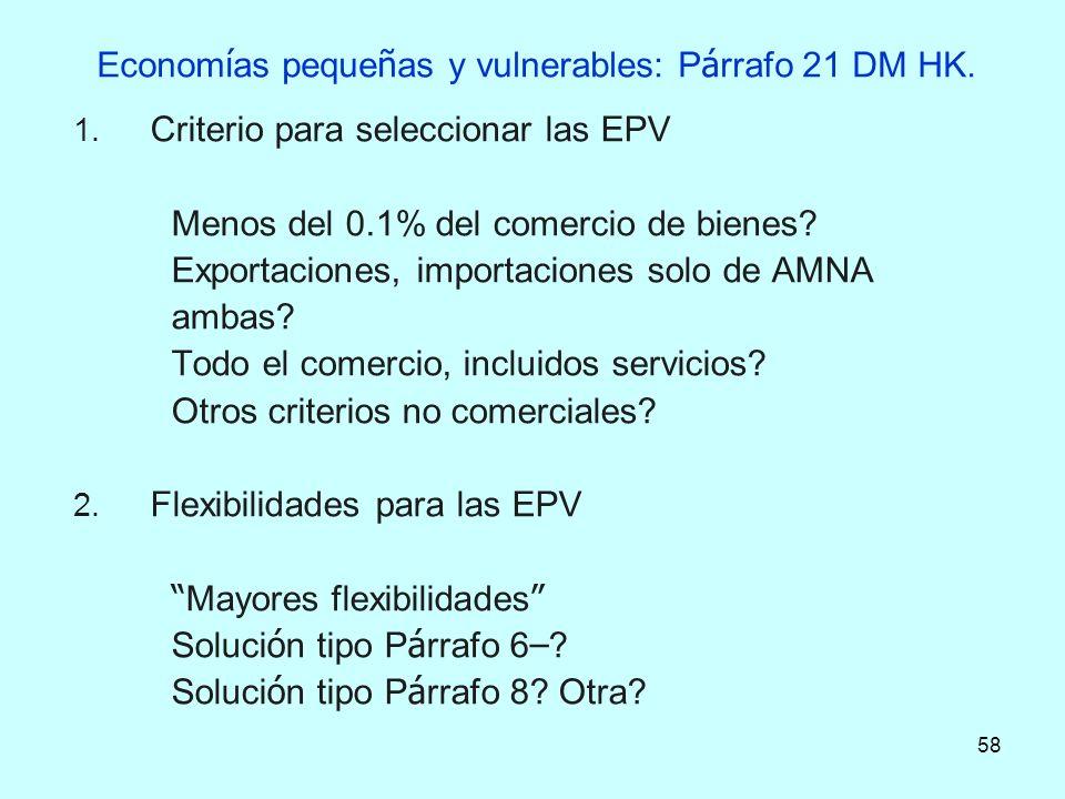 58 Econom í as peque ñ as y vulnerables: P á rrafo 21 DM HK. 1. Criterio para seleccionar las EPV Menos del 0.1% del comercio de bienes? Exportaciones