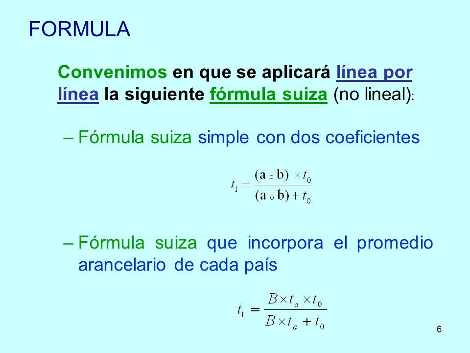 6 FORMULA Convenimos en que se aplicará línea por línea la siguiente fórmula suiza (no lineal) : –Fórmula suiza simple con dos coeficientes –Fórmula s
