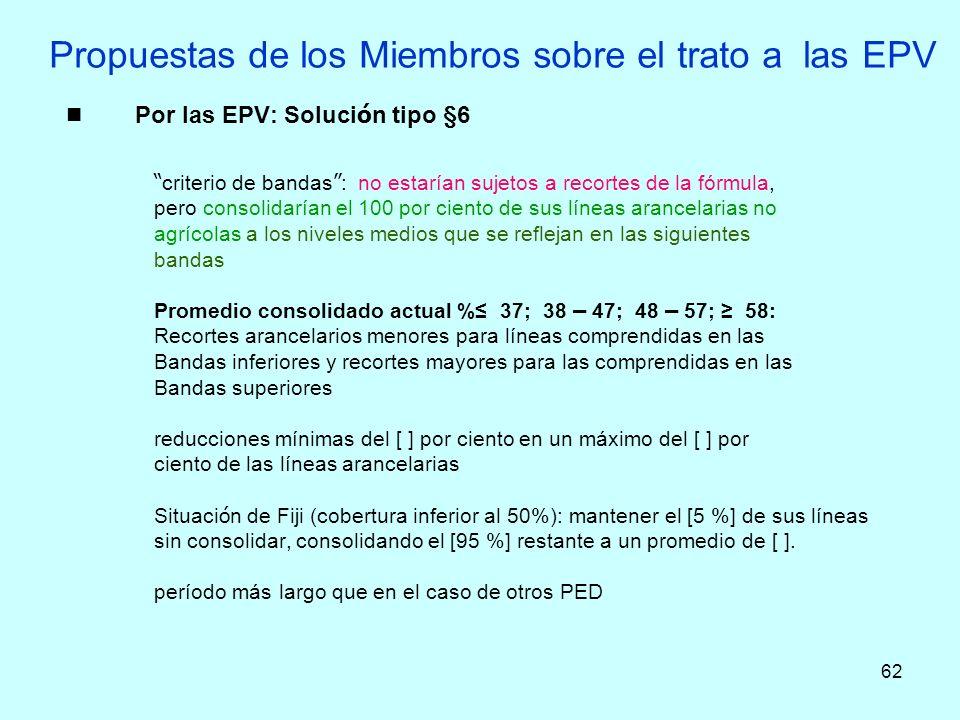 62 Propuestas de los Miembros sobre el trato a las EPV Por las EPV: Soluci ó n tipo §6 criterio de bandas : no estarían sujetos a recortes de la fórmu