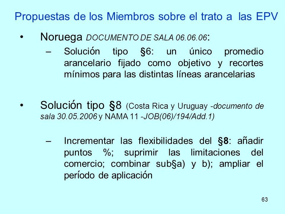 63 Propuestas de los Miembros sobre el trato a las EPV Noruega DOCUMENTO DE SALA 06.06.06 : –Soluci ó n tipo §6: un único promedio arancelario fijado