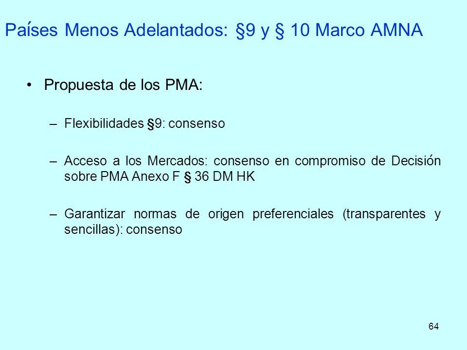 64 Pa í ses Menos Adelantados: §9 y § 10 Marco AMNA Propuesta de los PMA: –Flexibilidades §9: consenso –Acceso a los Mercados: consenso en compromiso