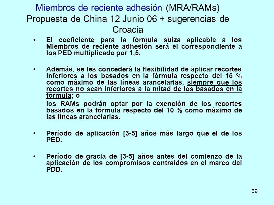 69 Miembros de reciente adhesión (MRA/RAMs) Propuesta de China 12 Junio 06 + sugerencias de Croacia El coeficiente para la fórmula suiza aplicable a l