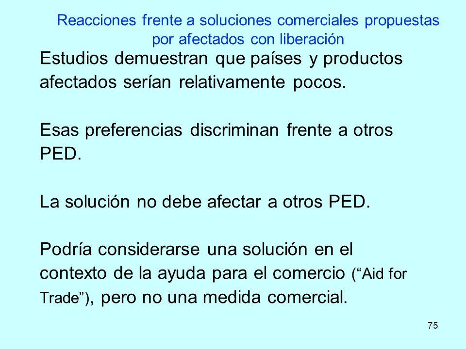 75 Reacciones frente a soluciones comerciales propuestas por afectados con liberación Estudios demuestran que países y productos afectados serían rela