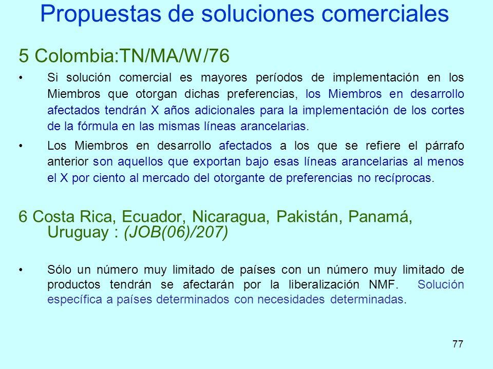 77 Propuestas de soluciones comerciales 5 Colombia:TN/MA/W/76 Si solución comercial es mayores períodos de implementación en los Miembros que otorgan
