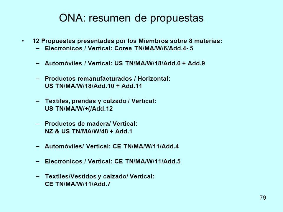 79 ONA: resumen de propuestas 12 Propuestas presentadas por los Miembros sobre 8 materias: –Electrónicos / Vertical: Corea TN/MA/W/6/Add.4- 5 –Automóv