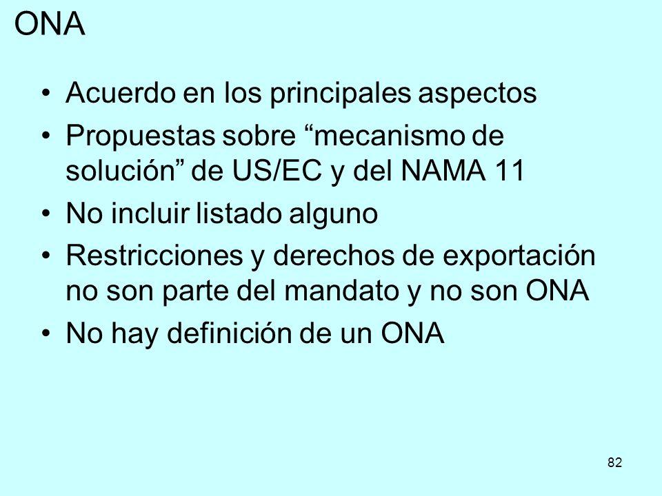 82 ONA Acuerdo en los principales aspectos Propuestas sobre mecanismo de solución de US/EC y del NAMA 11 No incluir listado alguno Restricciones y der