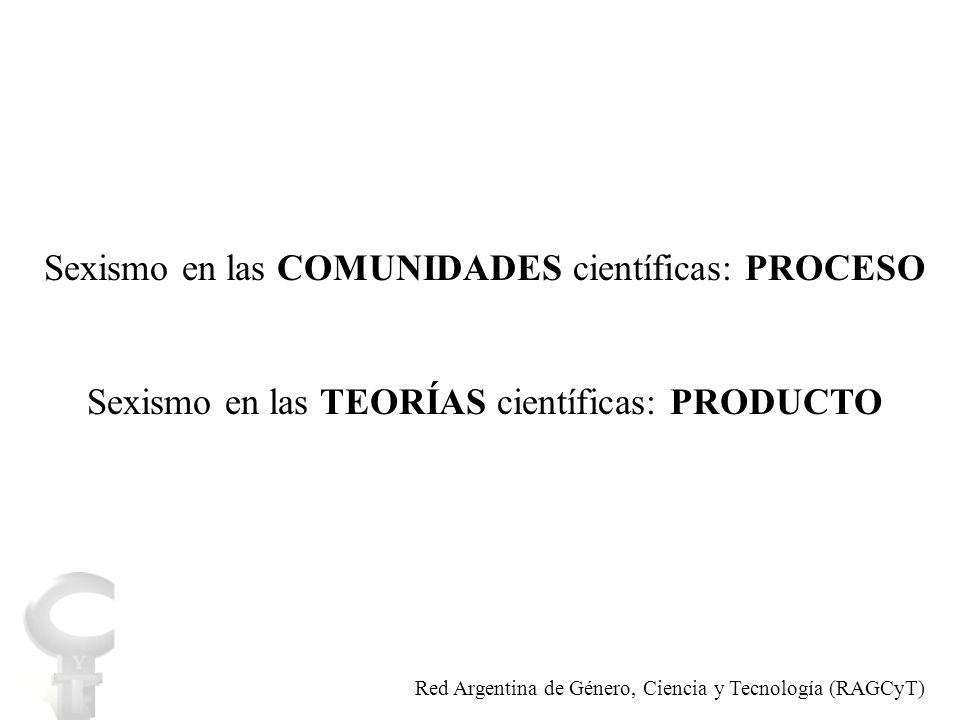 INDICADOR POR CATEGORIA / SEXO Red Argentina de Género, Ciencia y Tecnología (RAGCyT)