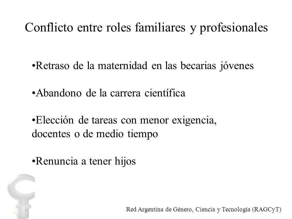 Investigadores Superiores Red Argentina de Género, Ciencia y Tecnología (RAGCyT)