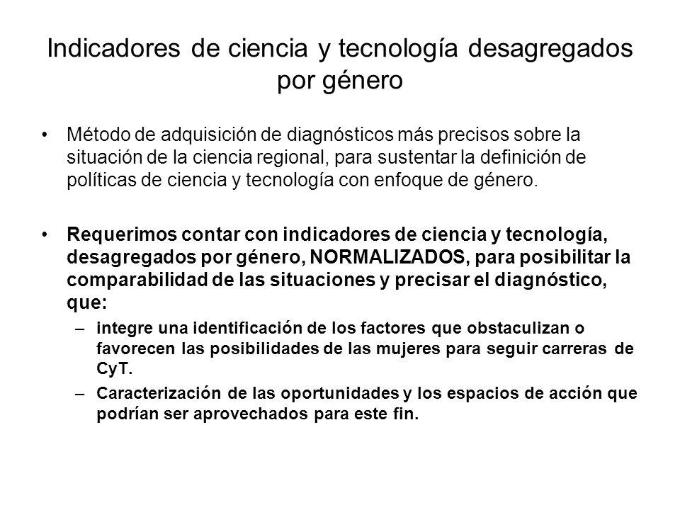 Indicadores de ciencia y tecnología desagregados por género Método de adquisición de diagnósticos más precisos sobre la situación de la ciencia region