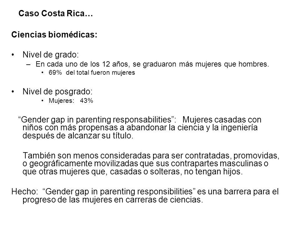 Caso Costa Rica… Ciencias biomédicas: Nivel de grado: –En cada uno de los 12 años, se graduaron más mujeres que hombres. 69% del total fueron mujeres