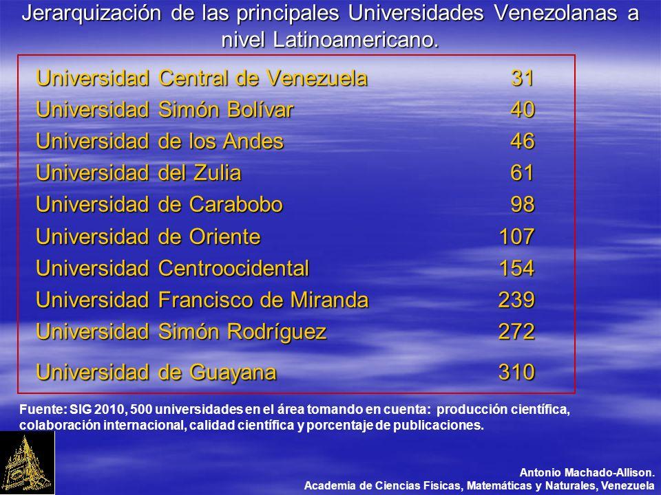 Jerarquización de las principales Universidades Venezolanas a nivel Latinoamericano.