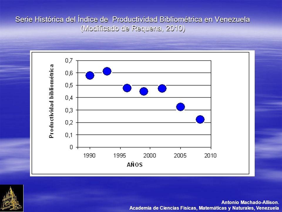 Serie Histórica del Índice de Productividad Bibliométrica en Venezuela (Modificado de Requena, 2010) Antonio Machado-Allison.