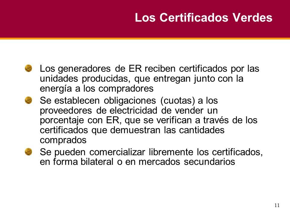 11 Los Certificados Verdes Los generadores de ER reciben certificados por las unidades producidas, que entregan junto con la energía a los compradores Se establecen obligaciones (cuotas) a los proveedores de electricidad de vender un porcentaje con ER, que se verifican a través de los certificados que demuestran las cantidades comprados Se pueden comercializar libremente los certificados, en forma bilateral o en mercados secundarios