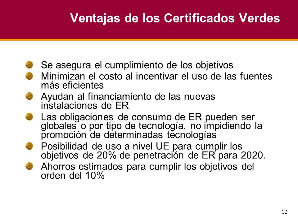 12 Ventajas de los Certificados Verdes Se asegura el cumplimiento de los objetivos Minimizan el costo al incentivar el uso de las fuentes más eficient