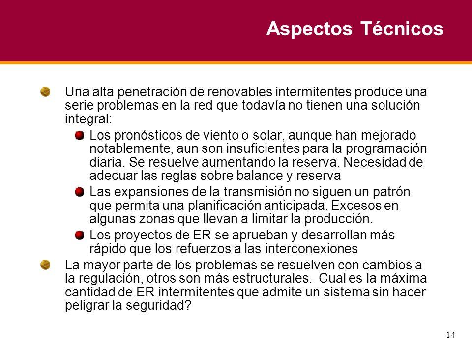14 Aspectos Técnicos Una alta penetración de renovables intermitentes produce una serie problemas en la red que todavía no tienen una solución integra