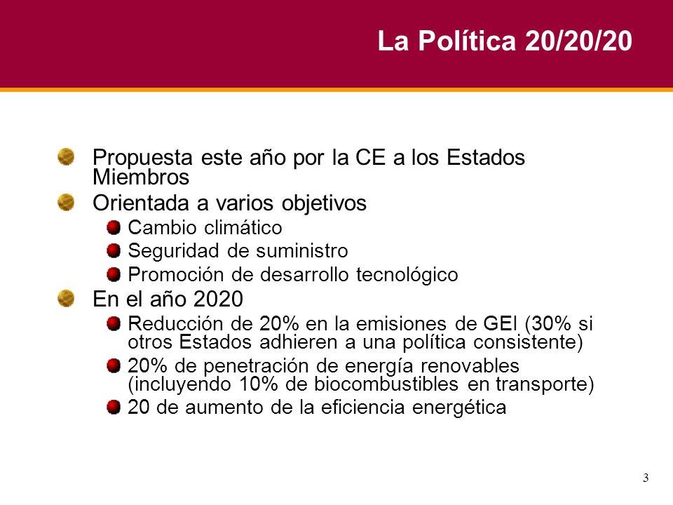 3 La Política 20/20/20 Propuesta este año por la CE a los Estados Miembros Orientada a varios objetivos Cambio climático Seguridad de suministro Promoción de desarrollo tecnológico En el año 2020 Reducción de 20% en la emisiones de GEI (30% si otros Estados adhieren a una política consistente) 20% de penetración de energía renovables (incluyendo 10% de biocombustibles en transporte) 20 de aumento de la eficiencia energética