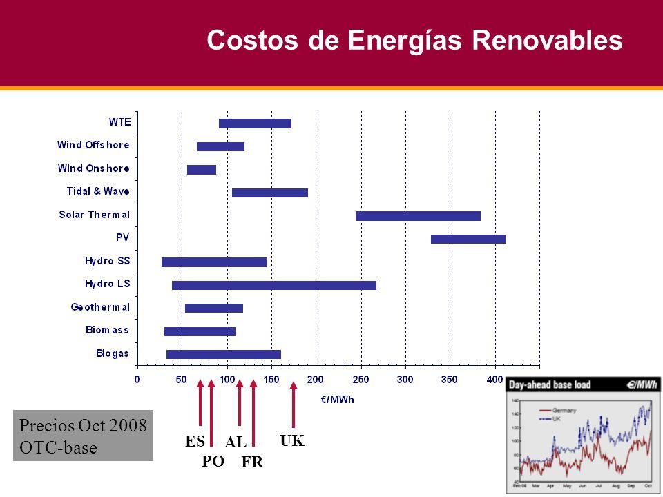 8 Costos de Energías Renovables ES PO AL FR UK Precios Oct 2008 OTC-base
