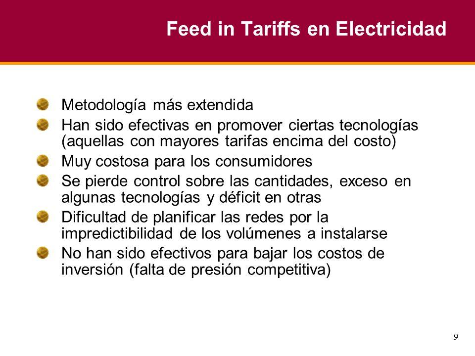 9 Feed in Tariffs en Electricidad Metodología más extendida Han sido efectivas en promover ciertas tecnologías (aquellas con mayores tarifas encima de