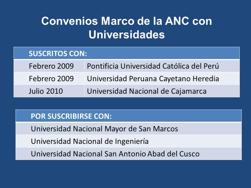 Convenios Marco de la ANC con Universidades SUSCRITOS CON: Febrero 2009Pontificia Universidad Católica del Perú Febrero 2009Universidad Peruana Cayeta