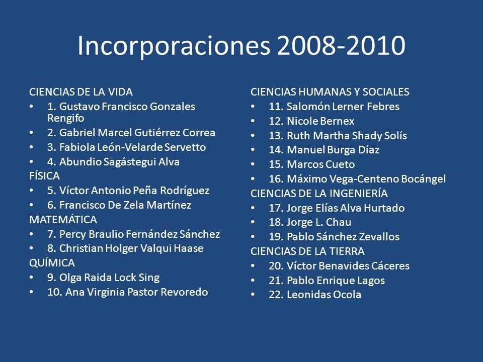 Incorporaciones 2008-2010 CIENCIAS DE LA VIDA 1. Gustavo Francisco Gonzales Rengifo 2. Gabriel Marcel Gutiérrez Correa 3. Fabiola León-Velarde Servett