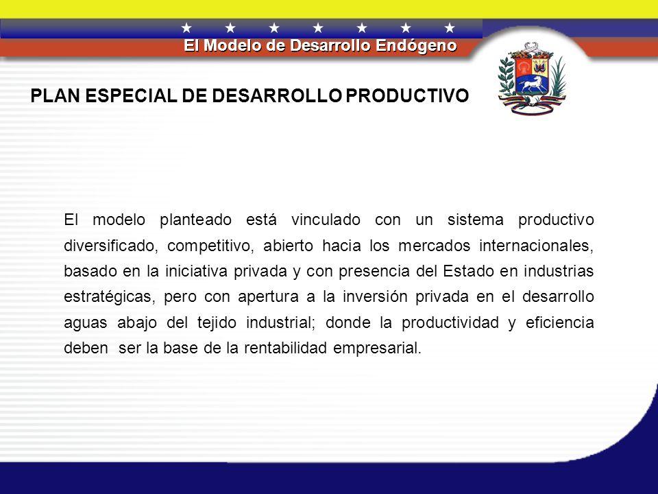 REPÚBLICA BOLIVARIANA DE VENEZUELA El Modelo de Desarrollo Endógeno LINEAMIENTOS ESTRATÉGICOS Plan de Desarrollo Económico y Social 2001-2007 Transformación del Modelo Socioeconómico Venezolano Política Internacional Política IndustrialPolítica Comercial Constitución de la República Bolivariana de Venezuela Política Turística