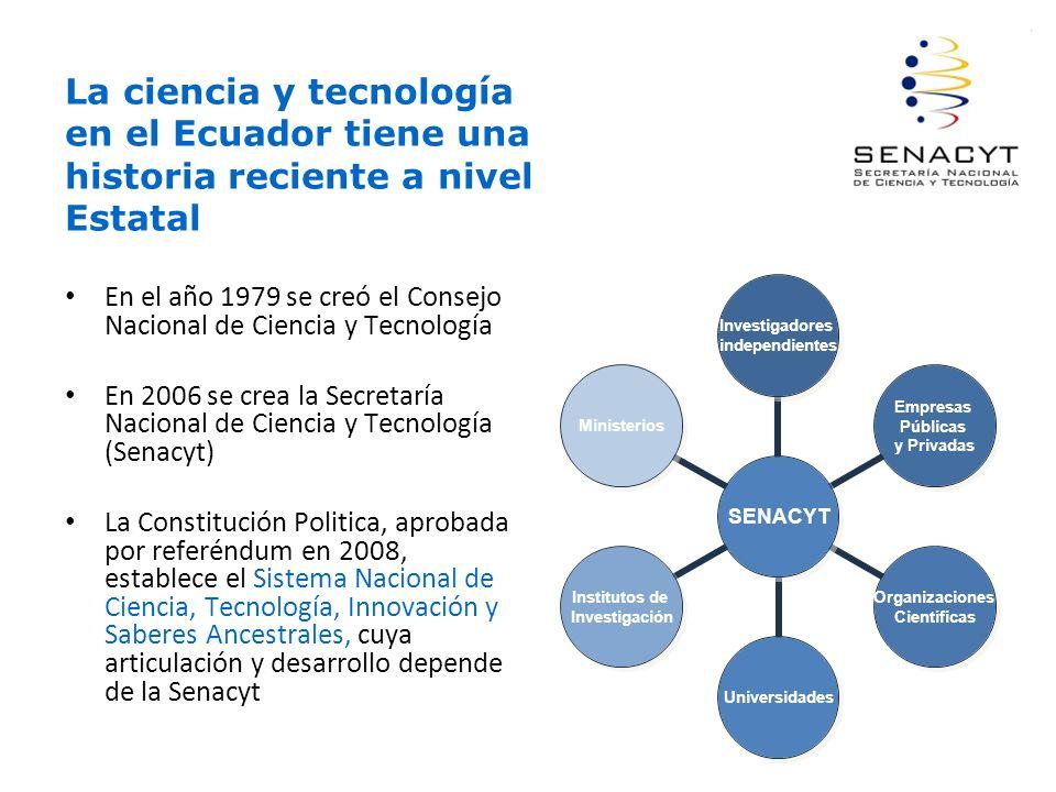 En el año 1979 se creó el Consejo Nacional de Ciencia y Tecnología En 2006 se crea la Secretaría Nacional de Ciencia y Tecnología (Senacyt) La Constitución Politica, aprobada por referéndum en 2008, establece el Sistema Nacional de Ciencia, Tecnología, Innovación y Saberes Ancestrales, cuya articulación y desarrollo depende de la Senacyt La ciencia y tecnología en el Ecuador tiene una historia reciente a nivel Estatal SENACYT Investigadores independientes Empresas Públicas y Privadas Organizaciones Científicas Universidades Institutos de Investigación Ministerios