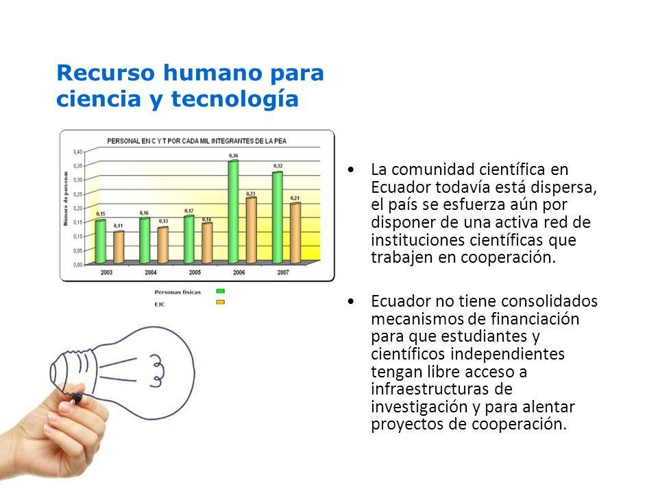 La comunidad científica en Ecuador todavía está dispersa, el país se esfuerza aún por disponer de una activa red de instituciones científicas que trabajen en cooperación.