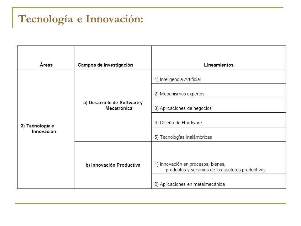 ÁreasCampos de InvestigaciónLineamientos 3) Tecnología e Innovación a) Desarrollo de Software y Mecatrónica 1) Inteligencia Artificial 2) Mecanismos e