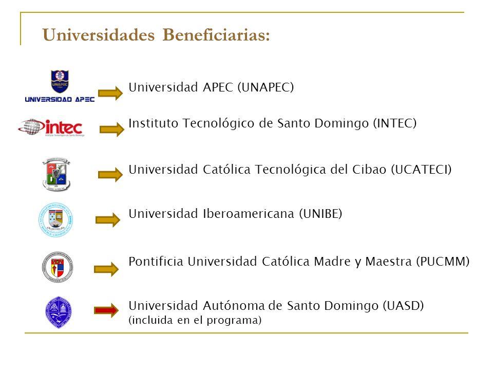 Universidades Beneficiarias: Universidad APEC (UNAPEC) Instituto Tecnológico de Santo Domingo (INTEC) Universidad Católica Tecnológica del Cibao (UCAT