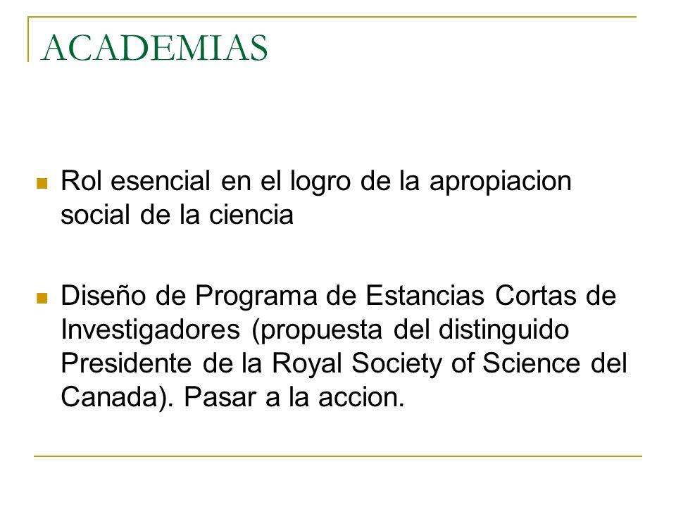 ACADEMIAS Rol esencial en el logro de la apropiacion social de la ciencia Diseño de Programa de Estancias Cortas de Investigadores (propuesta del dist