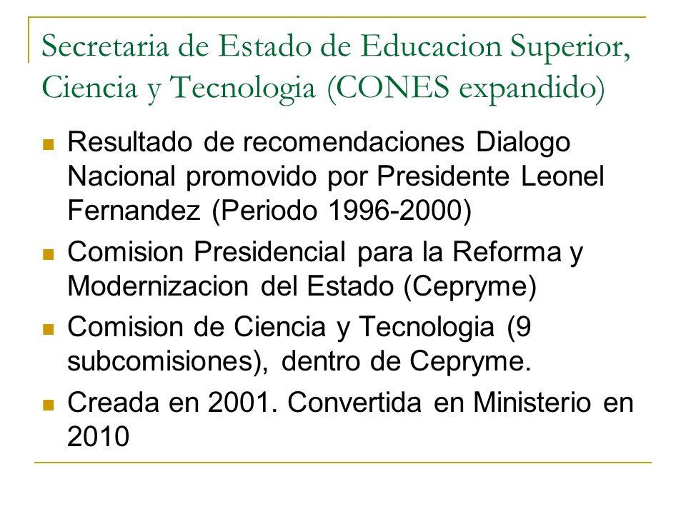 Secretaria de Estado de Educacion Superior, Ciencia y Tecnologia (CONES expandido) Resultado de recomendaciones Dialogo Nacional promovido por Preside