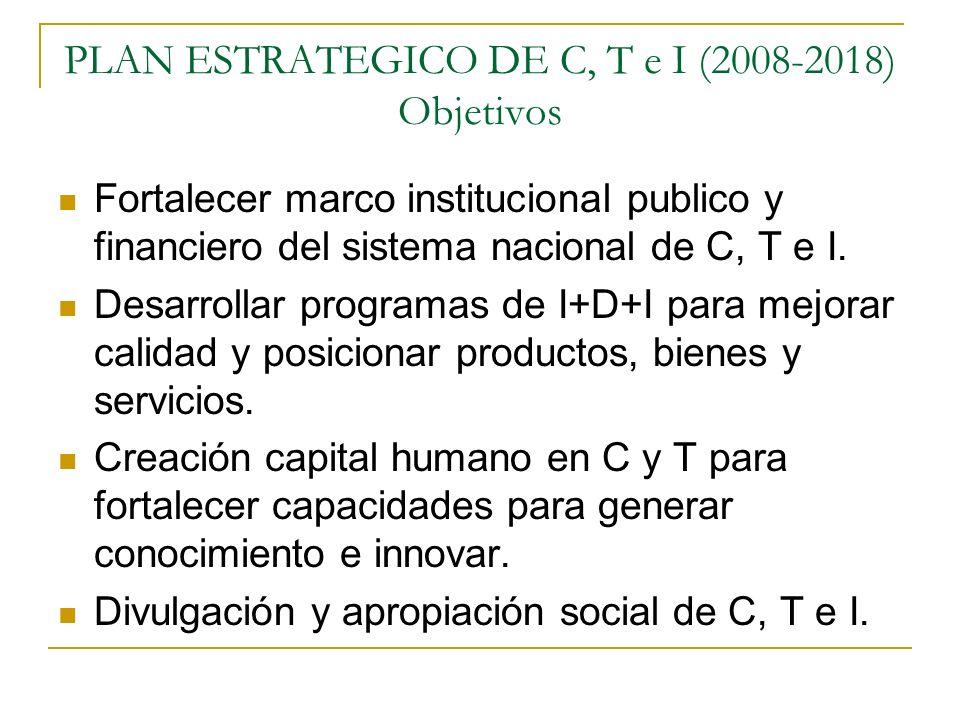 PLAN ESTRATEGICO DE C, T e I (2008-2018) Objetivos Fortalecer marco institucional publico y financiero del sistema nacional de C, T e I. Desarrollar p