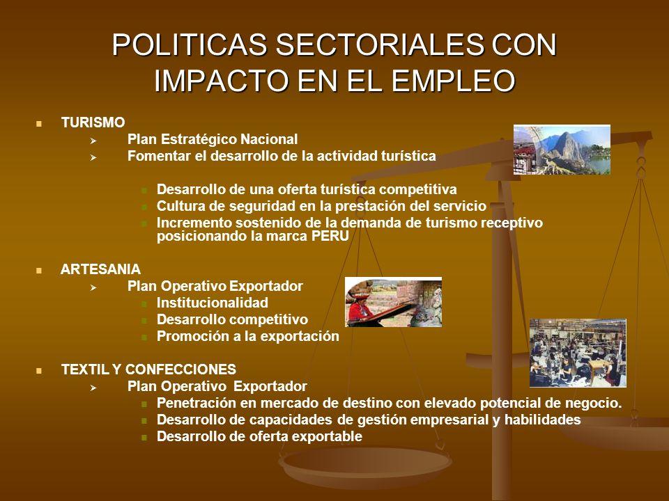 POLITICAS SECTORIALES CON IMPACTO EN EL EMPLEO TURISMO Plan Estratégico Nacional Fomentar el desarrollo de la actividad turística Desarrollo de una of