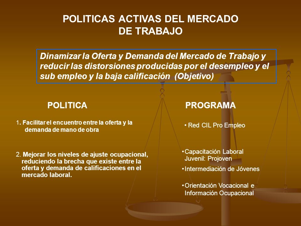 1. Facilitar el encuentro entre la oferta y la demanda de mano de obra Red CIL Pro Empleo POLITICAS ACTIVAS DEL MERCADO DE TRABAJO POLITICAPROGRAMA Di