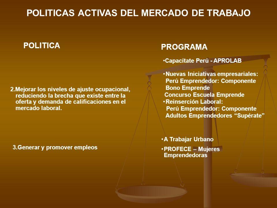 POLITICAS ACTIVAS DEL MERCADO DE TRABAJO PROGRAMA 2.Mejorar los niveles de ajuste ocupacional, reduciendo la brecha que existe entre la oferta y deman