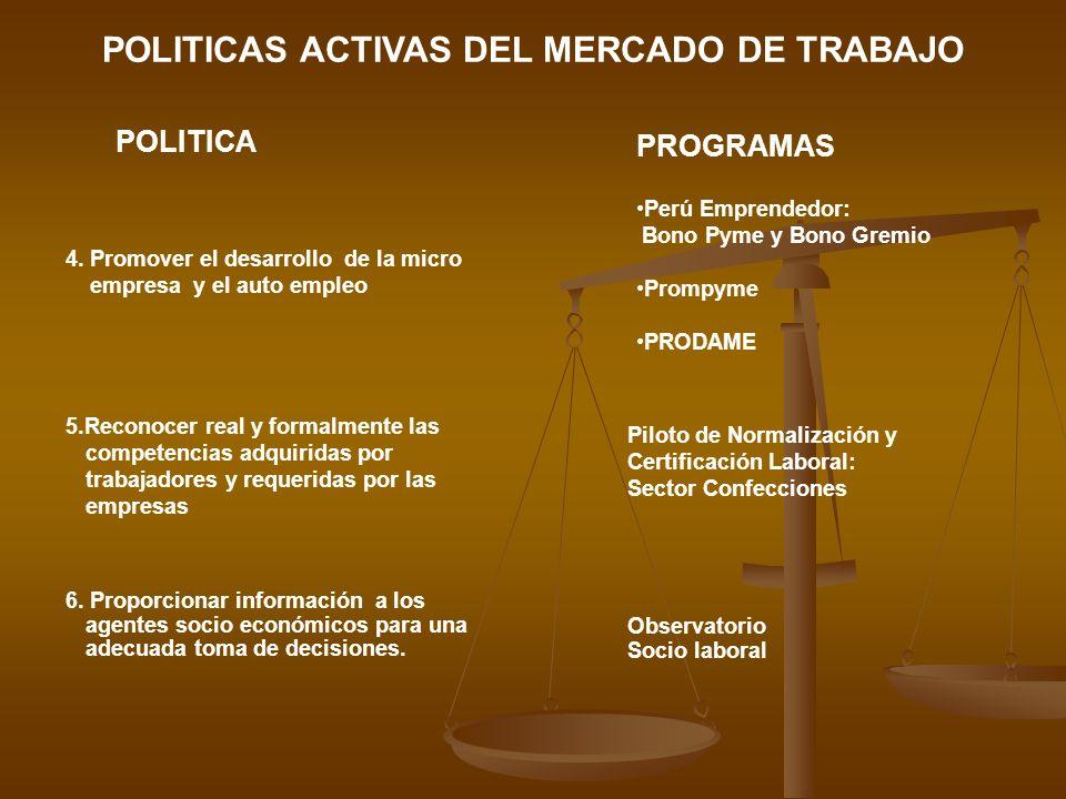 PROGRAMAS POLITICAS ACTIVAS DEL MERCADO DE TRABAJO 4. Promover el desarrollo de la micro empresa y el auto empleo Perú Emprendedor: Bono Pyme y Bono G