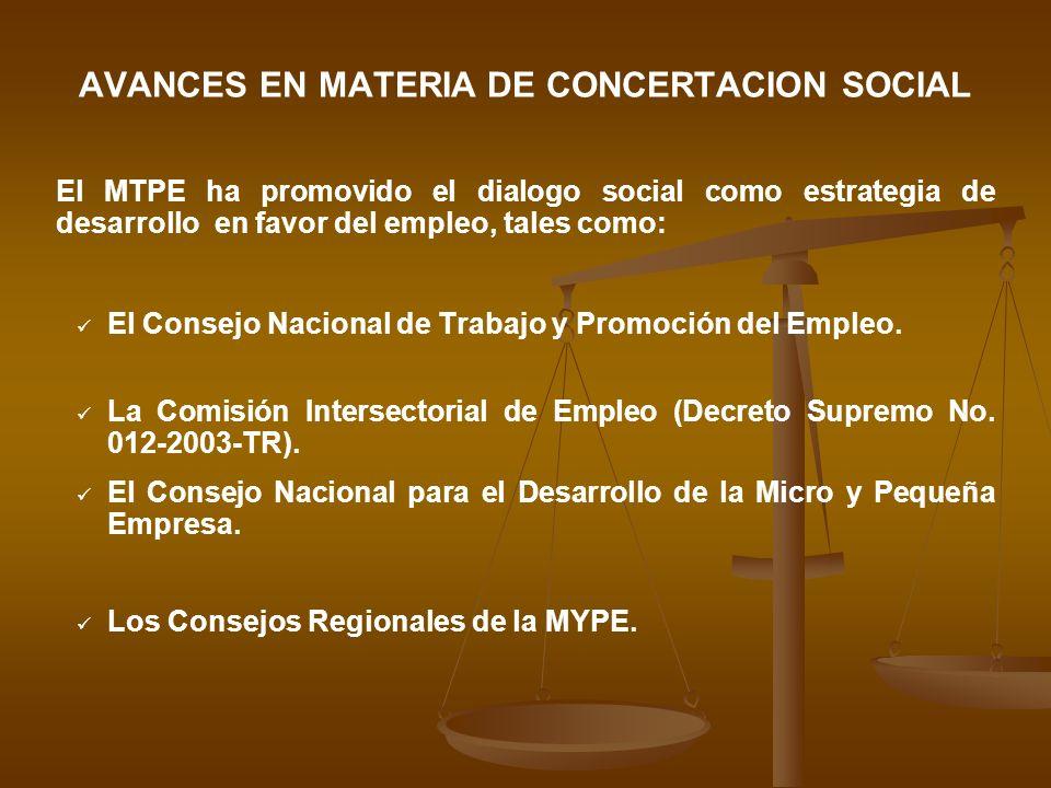 El MTPE ha promovido el dialogo social como estrategia de desarrollo en favor del empleo, tales como: El Consejo Nacional de Trabajo y Promoción del E
