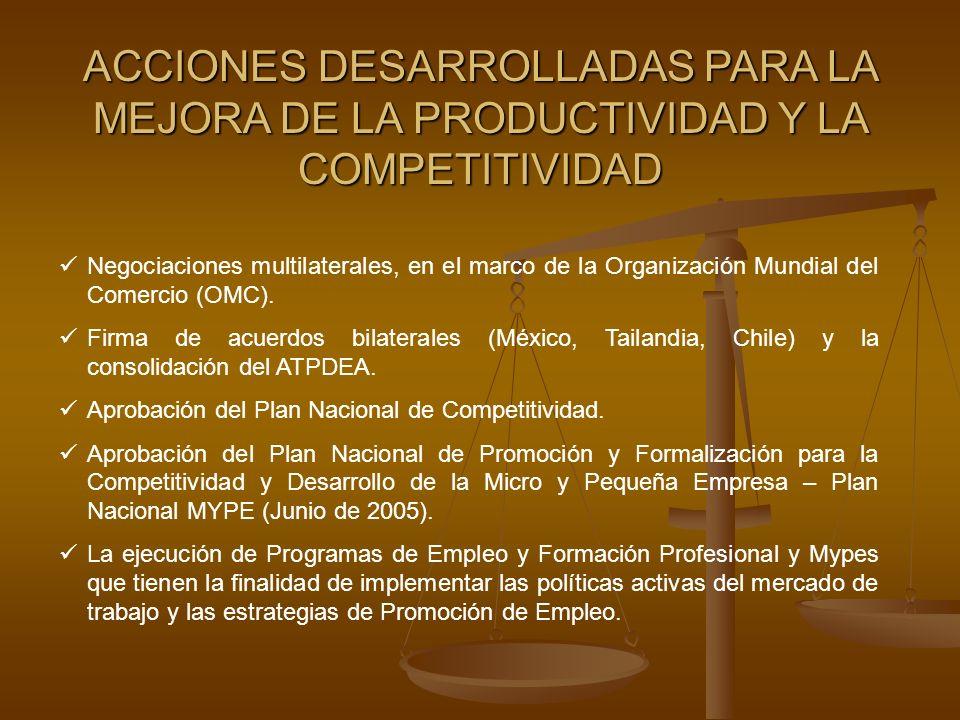 ACCIONES DESARROLLADAS PARA LA MEJORA DE LA PRODUCTIVIDAD Y LA COMPETITIVIDAD Negociaciones multilaterales, en el marco de la Organización Mundial del