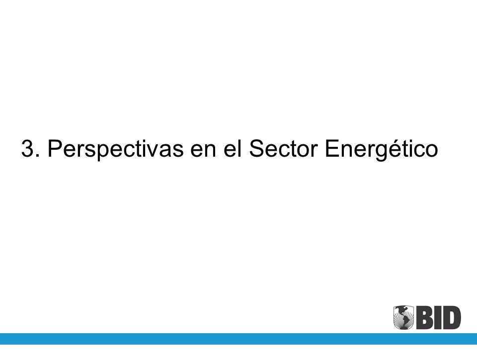 3. Perspectivas en el Sector Energético